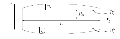 Reduced Model Geometry